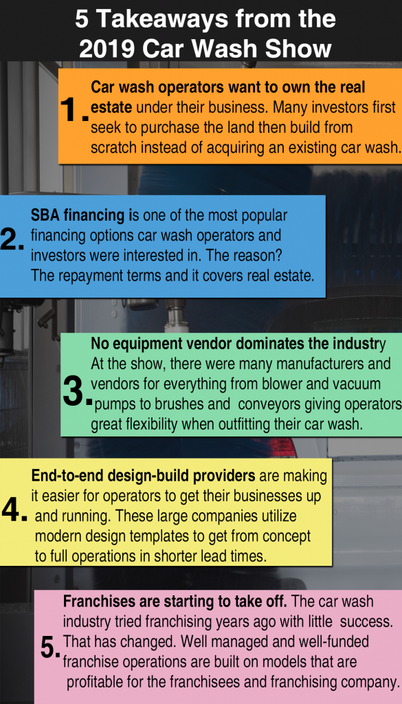 Infographic showing list of 5 takeaways from the 2019 car wash show